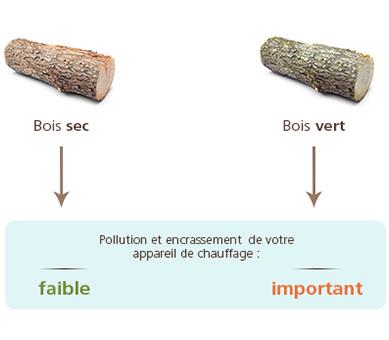 emissions-et-encrassements